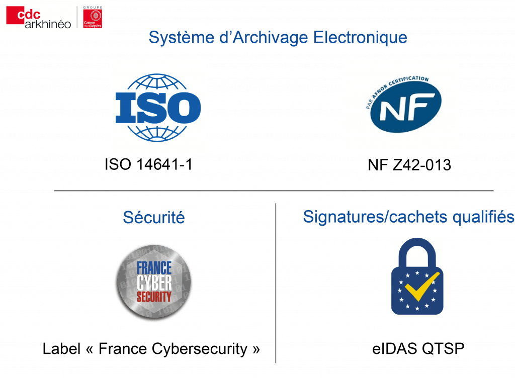 arkhineo-certifications